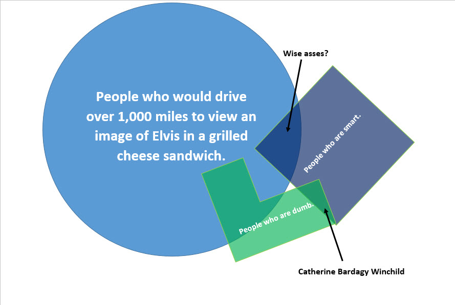 I am dumb, but I wouldn't drive 1,000+ miles to see Elvis in a grilled cheese. I can't even EAT grilled cheese.